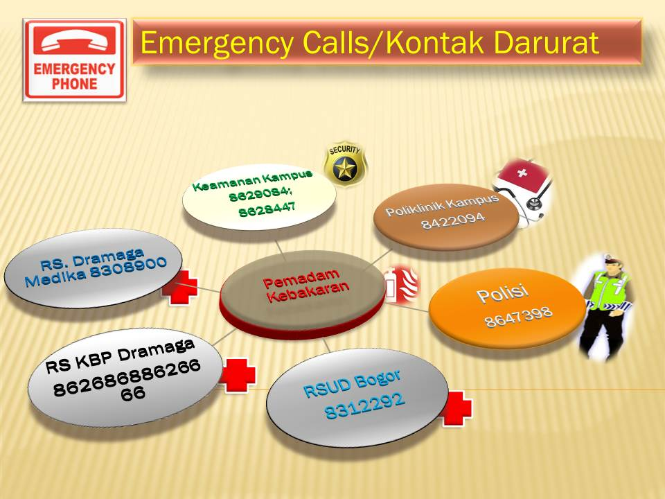 bahan-web-emergency-call